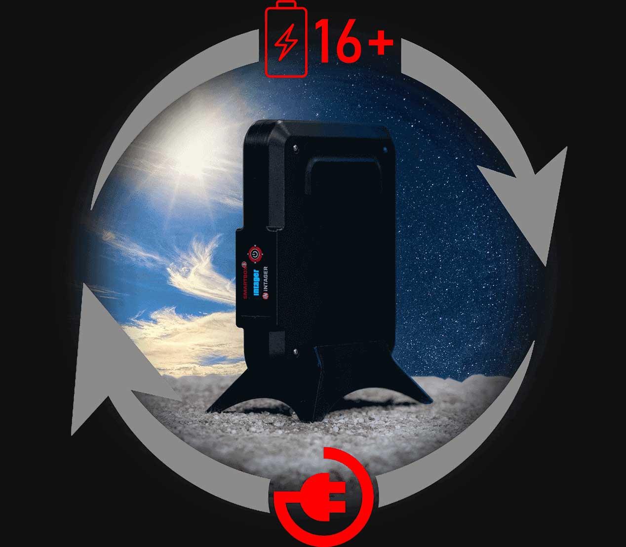 Smartbox3 16 uur accuduur